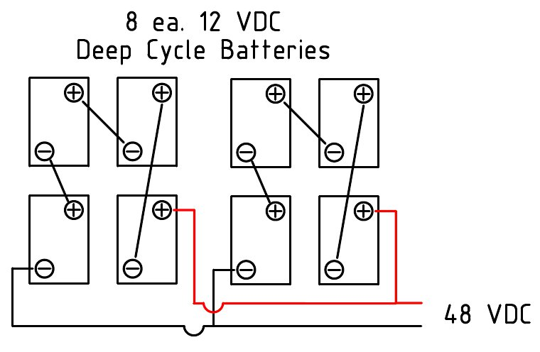 12Vx8batteries solar dc battery wiring configuration 48v design and 12 volt batteries in parallel diagram at mifinder.co