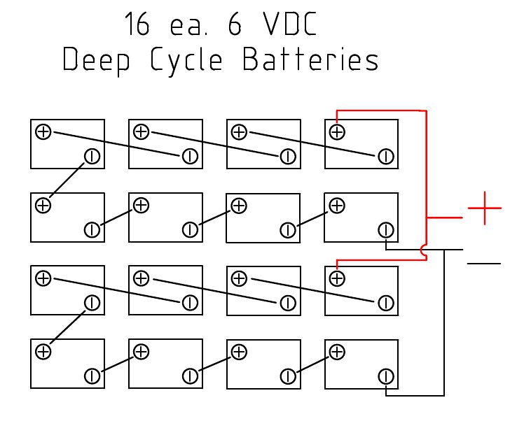 16x6batteries solar dc battery wiring configuration 48v design and solar battery bank wiring diagram at virtualis.co
