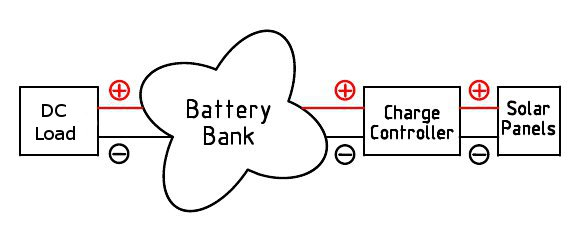 Solar Dc Battery Wiring Configuration 48v Design And Instructions For Wiring Batteries