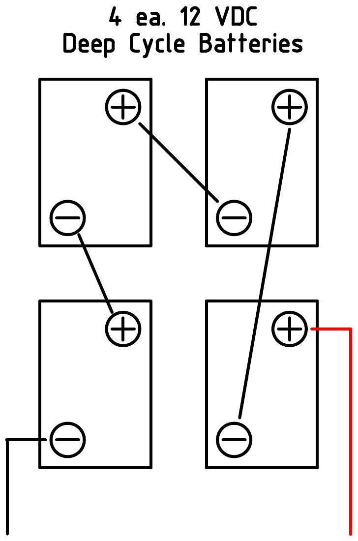 Solar Connection Diagram