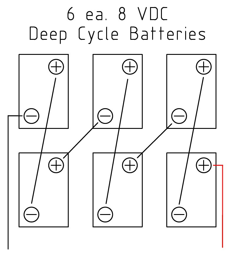 Solar DC Battery Wiring Configuration V Design And - Wiring diagram 48v golf cart