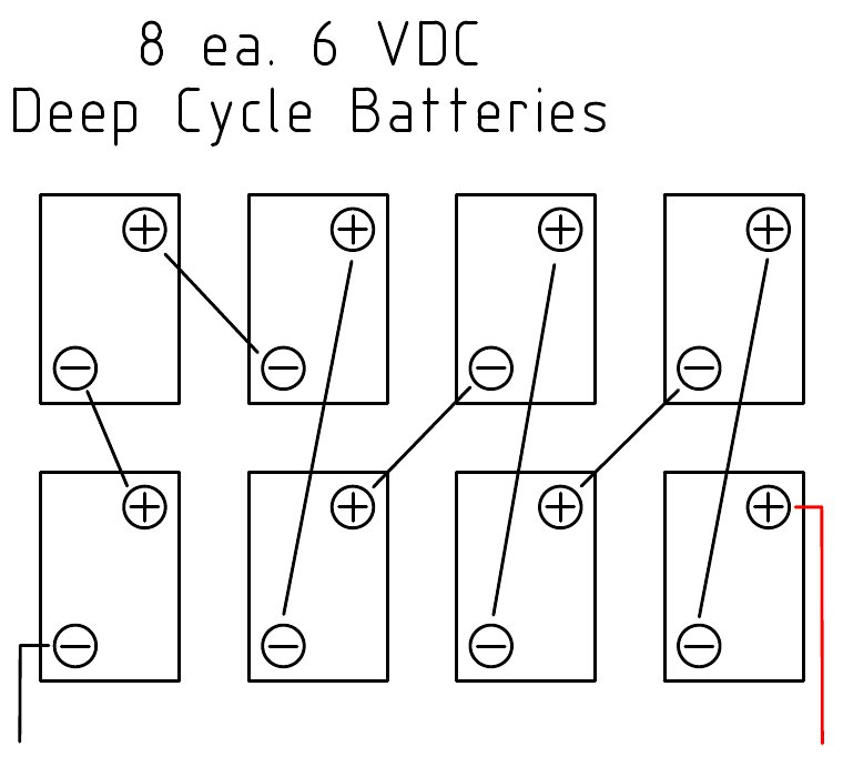 solar dc battery wiring configuration 48v design and 48v battery wiring diagram for 8 six volt batteries total 48v system