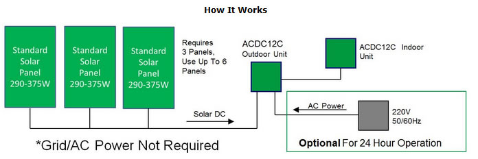 diagram schematic solar hybrid air conditioner asdc12