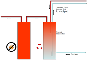 diagram of heat recovery system