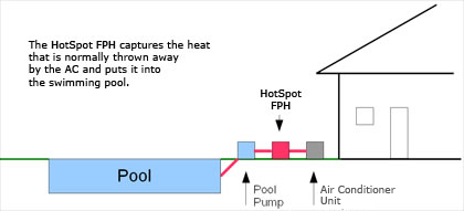 pool heater diagram of a swimming pool heating system
