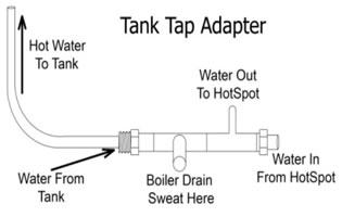 tank adapter for heat recovery tank